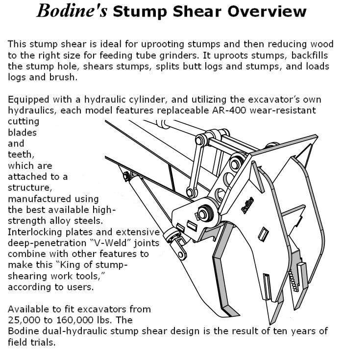 Bodine Mfg. All-Pro Stump Shear Product Overview
